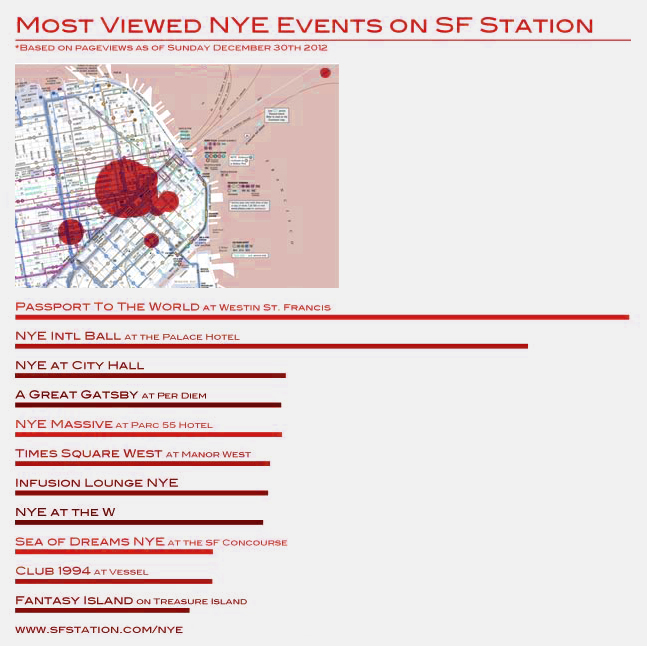 Most Viewed New Year's Eve 2012-2013 Parties