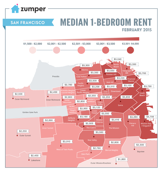 Report SF Apartment Rent Prices Reach Another AllTime High
