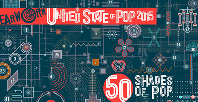San Francisco's DJ Earworm Releases Massive Mashup 'United State of Pop 2015′