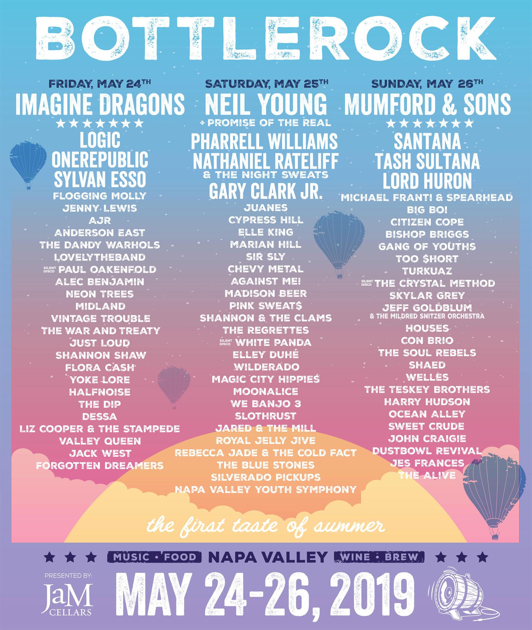 Bottlerock 2019 Lineup Neil Young Pharrell Mumford
